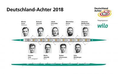 Alle Weltmeister bleiben beim Deutschland-Achter an Bord